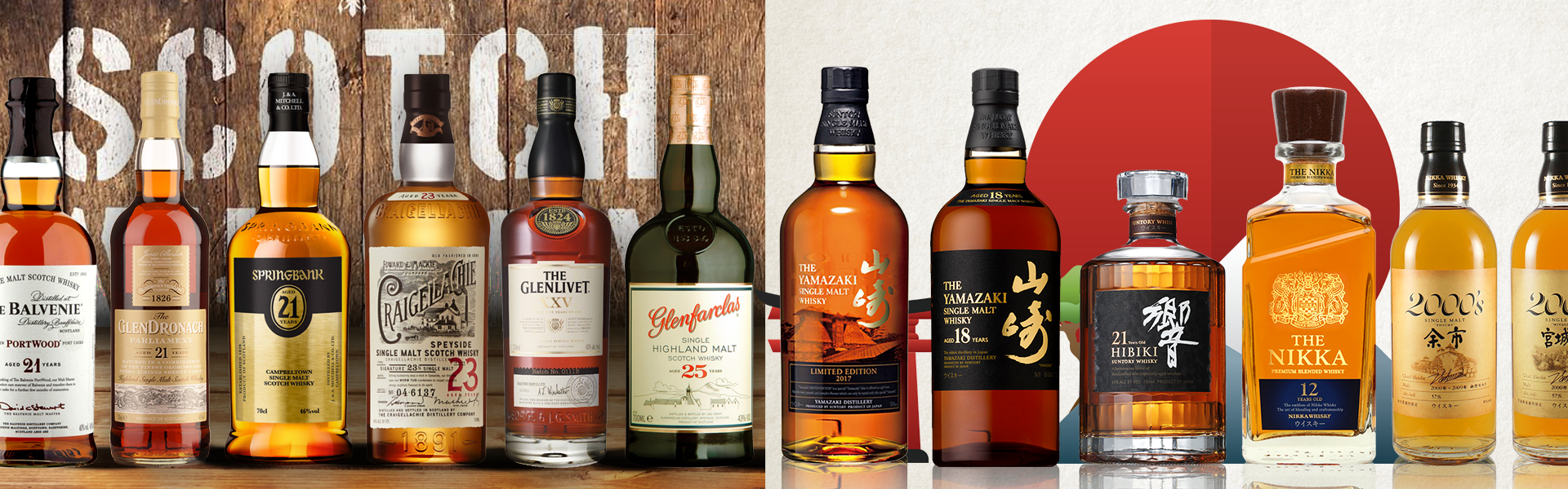 Whisky 威士忌